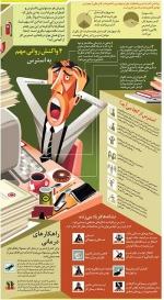 پاورپوینت استرس شغلی و مدیریت آن